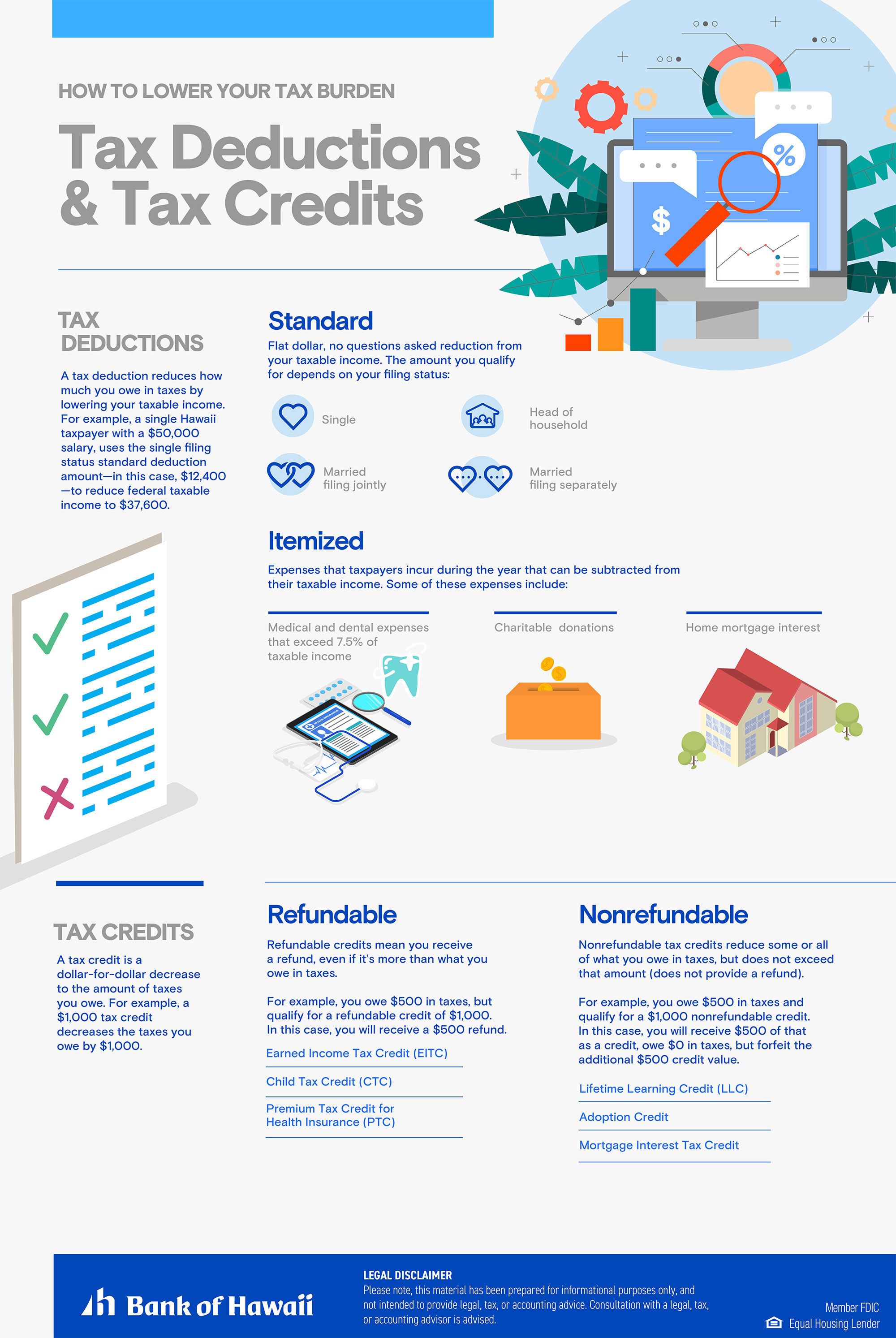 tax credit vs tax deduction infographic