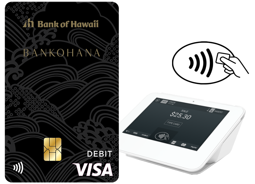 Contactless card with reader and symbol